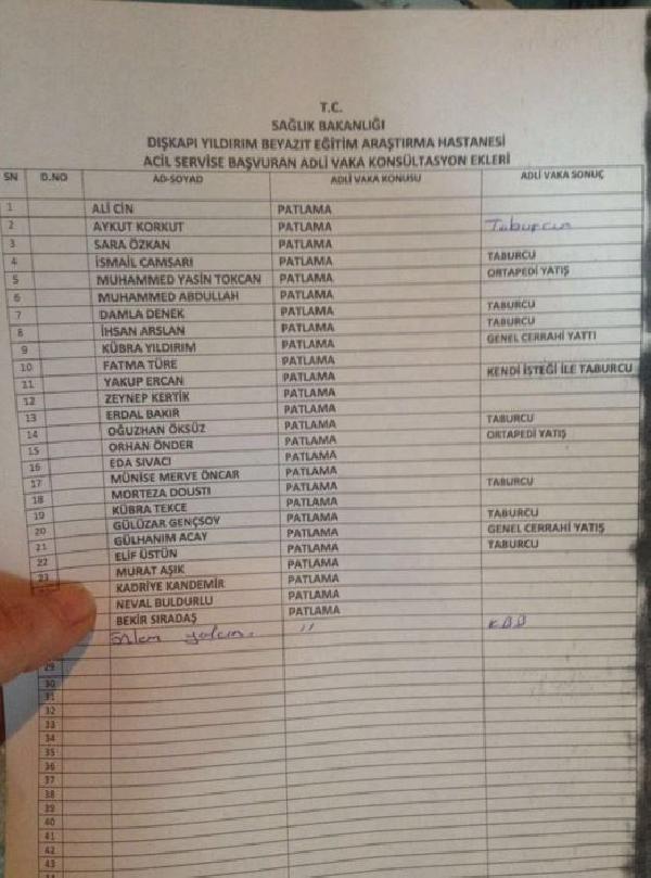 Kanlı saldırıda yaralananların listesi galerisi resim 1