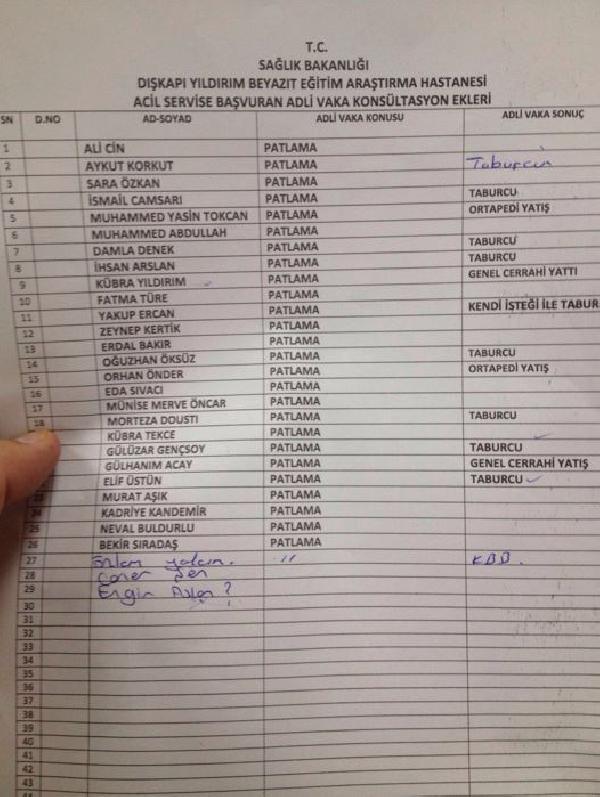 Kanlı saldırıda yaralananların listesi galerisi resim 2