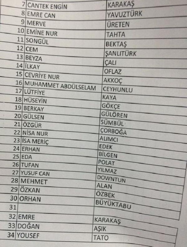 Kanlı saldırıda yaralananların listesi galerisi resim 4