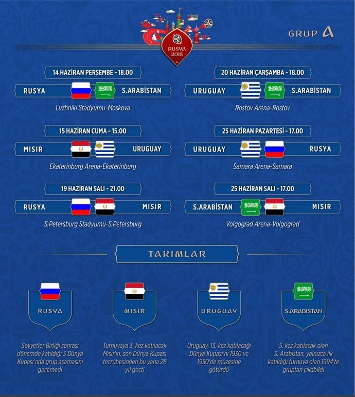 2018 FIFA Dünya Kupası grupları galerisi resim 1