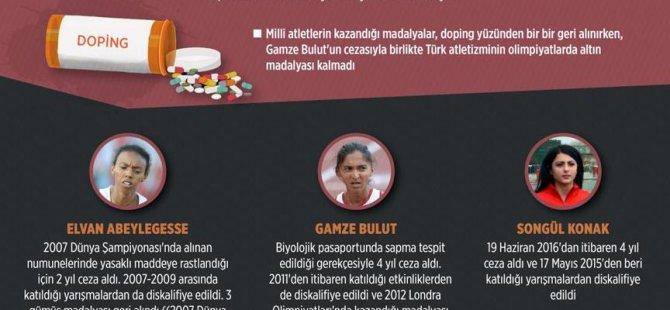 Türkiye'nin atletizm olimpiyat altın madalyası kalmadı