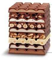 Türk fındığı, Alman çikolatasını vurdu