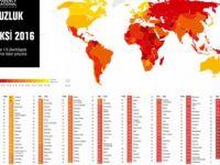Türkiye yolsuzluk sıralamasında '9 basamak' birden düştü
