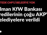 Alman KfW Bankası'nın finanse ettiği projeler