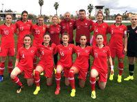 Türkiye - Slovakya: 0-0