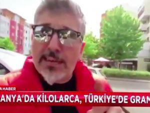 Almanya - Türkiye et fiyatları karşılaştırması